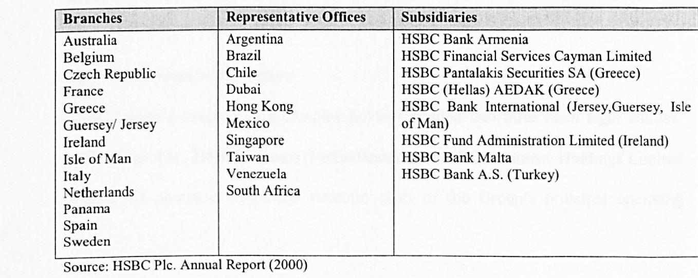 PDF] The internationalisation of British and Spanish banks