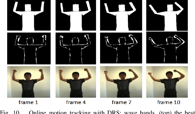 Figure 2 for Particle Filter Based Monocular Human Tracking with a 3D Cardbox Model and a Novel Deterministic Resampling Strategy