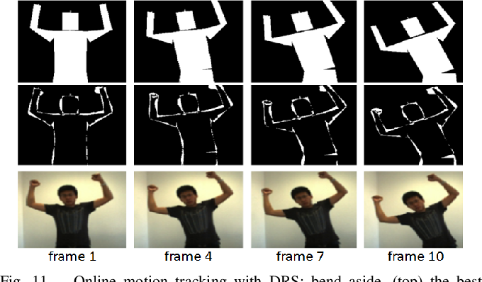 Figure 3 for Particle Filter Based Monocular Human Tracking with a 3D Cardbox Model and a Novel Deterministic Resampling Strategy