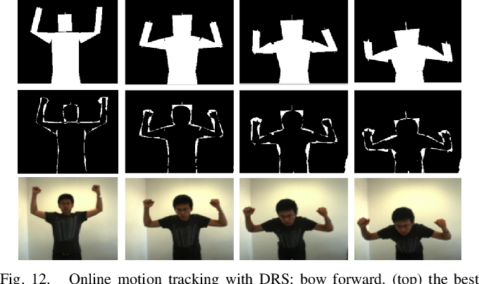 Figure 4 for Particle Filter Based Monocular Human Tracking with a 3D Cardbox Model and a Novel Deterministic Resampling Strategy