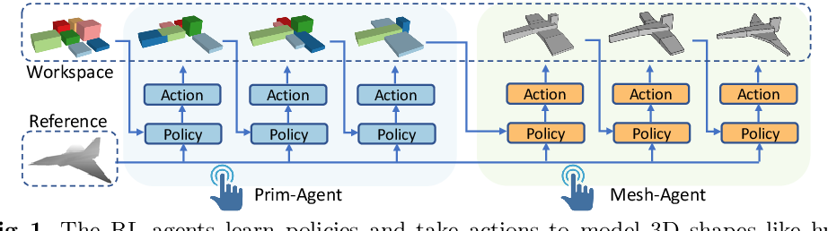Figure 1 for Modeling 3D Shapes by Reinforcement Learning