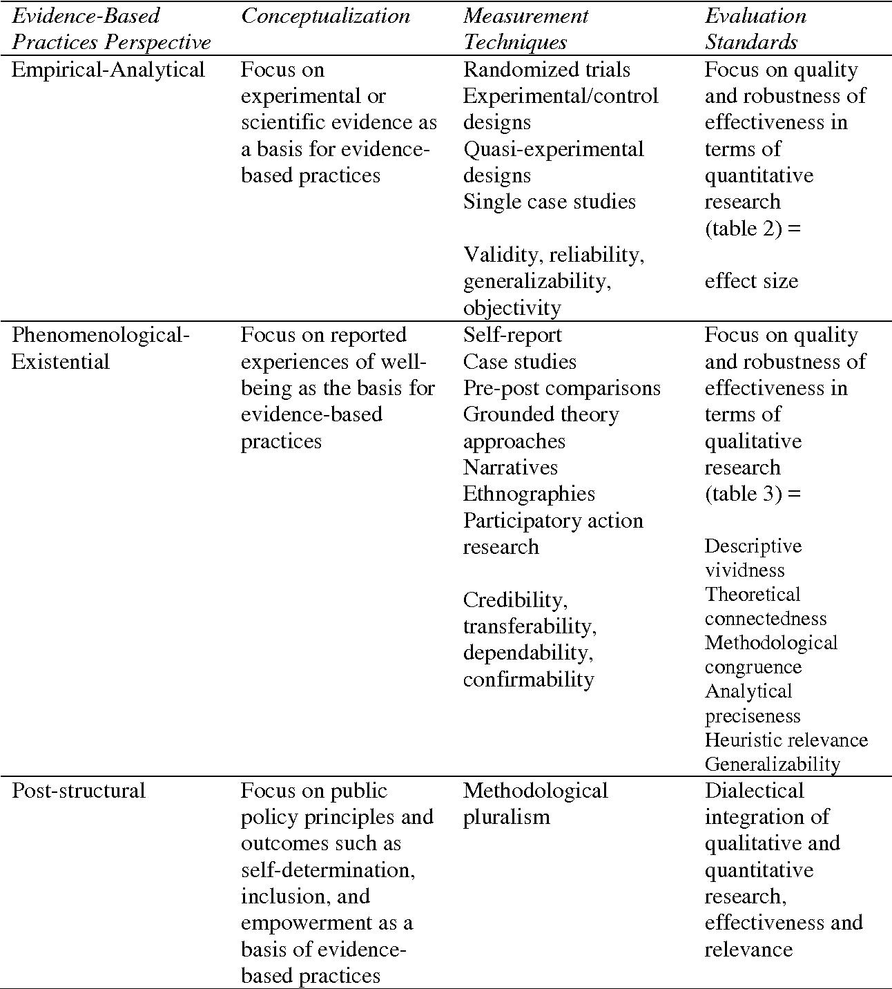 descriptive vividness in qualitative research
