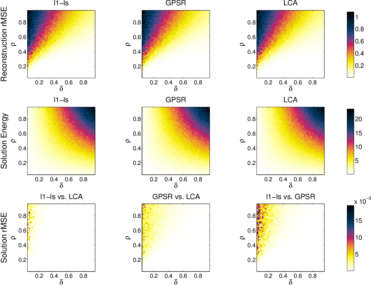 Figure 1 for Analog Sparse Approximation with Applications to Compressed Sensing