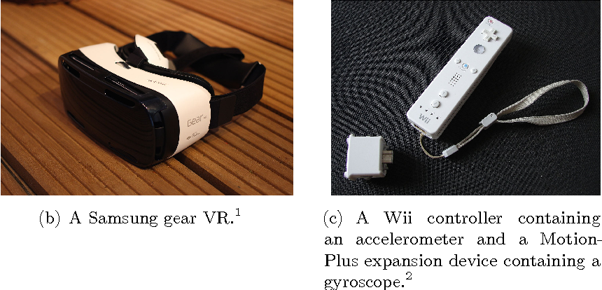 Figure 1 for Using Inertial Sensors for Position and Orientation Estimation