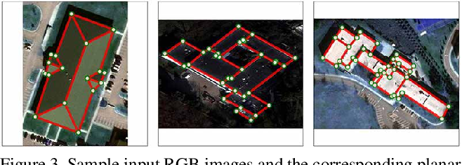 Figure 3 for Vectorizing World Buildings: Planar Graph Reconstruction by Primitive Detection and Relationship Classification