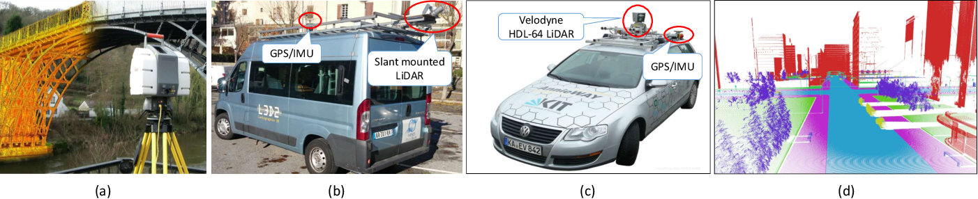 Figure 1 for Are We Hungry for 3D LiDAR Data for Semantic Segmentation?