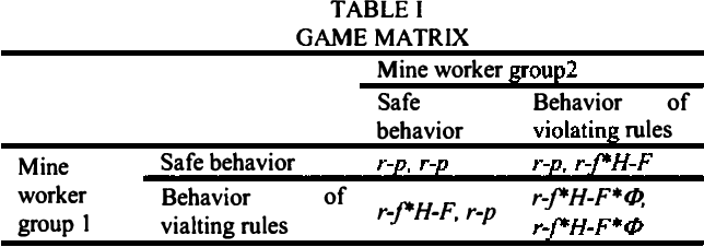 Behavior rules at the table
