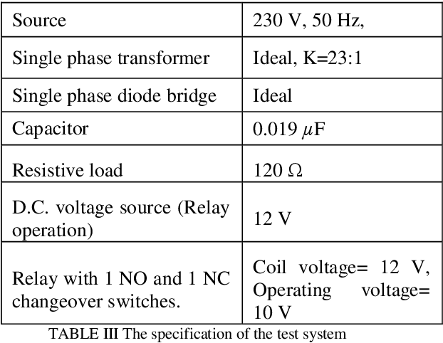 PDF] Hardware Implementation of Overvoltage and Under
