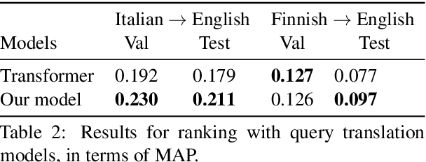 Figure 3 for A Multi-Task Architecture on Relevance-based Neural Query Translation