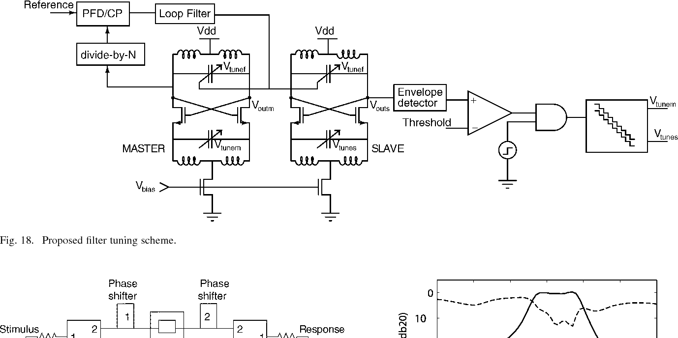 2 Ghzrm Q Enhanced Active Filter With Low Passband Distortion And L Circuit Diagram High Dynamic Range Semantic Scholar