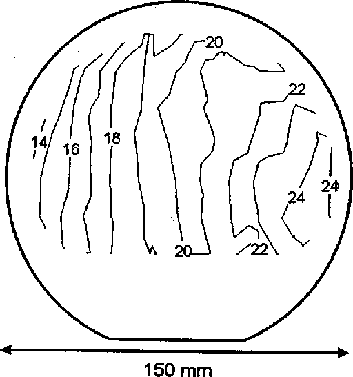 Figure 5 From Room Temperature Testing For High Critical Current