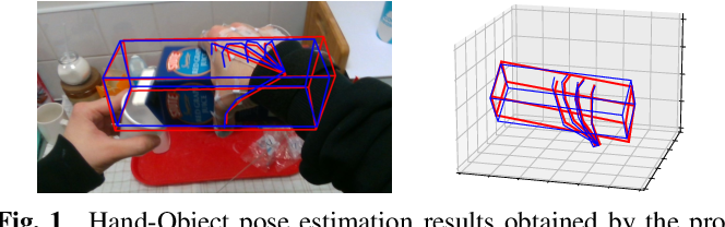 Figure 1 for Semi-supervised 3D Hand-Object Pose Estimation via Pose Dictionary Learning
