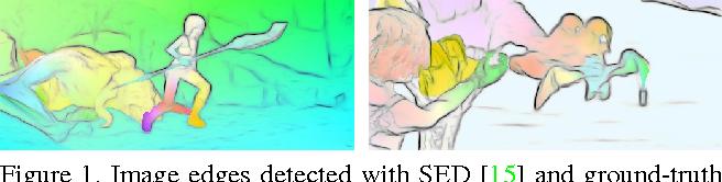 Figure 1 for EpicFlow: Edge-Preserving Interpolation of Correspondences for Optical Flow