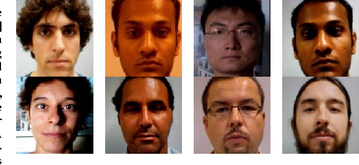Figure 1 for Learn Convolutional Neural Network for Face Anti-Spoofing