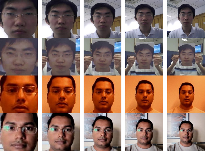 Figure 3 for Learn Convolutional Neural Network for Face Anti-Spoofing