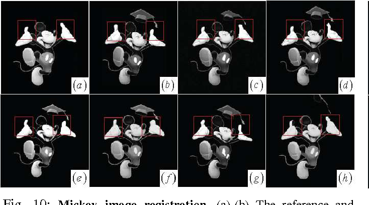 Figure 2 for Local Structure Matching Driven by Joint-Saliency-Structure Adaptive Kernel Regression