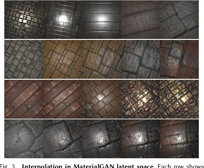 Figure 4 for MaterialGAN: Reflectance Capture using a Generative SVBRDF Model