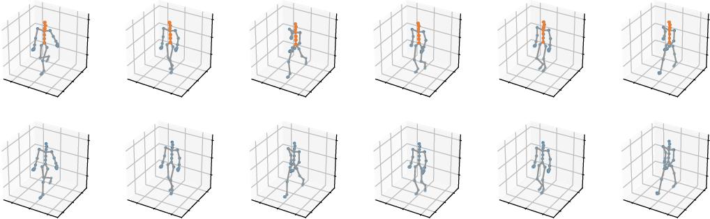 Figure 4 for Disentangled VAE Representations for Multi-Aspect and Missing Data