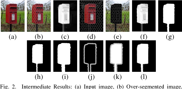 Figure 2 for Automatic Trimap Generation for Image Matting