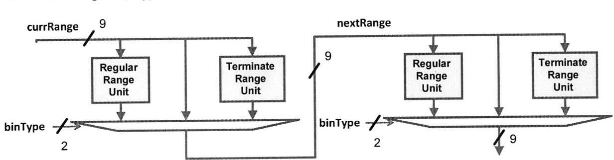 figure 5-3
