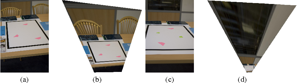 Figure 4 from Planar Affine Rectification from Change of Scale ...