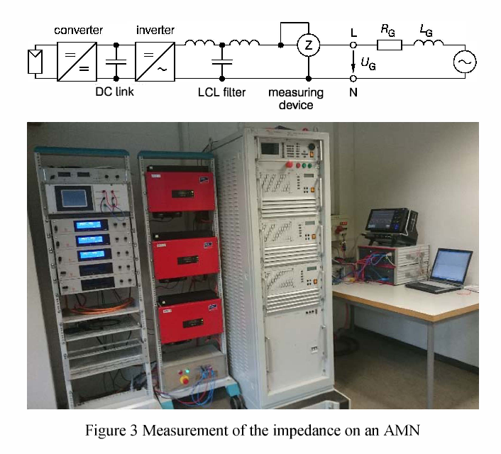 Influence of grid-connected solar inverters and mains