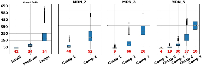 Figure 2 for Mixture Dense Regression for Object Detection and Human Pose Estimation