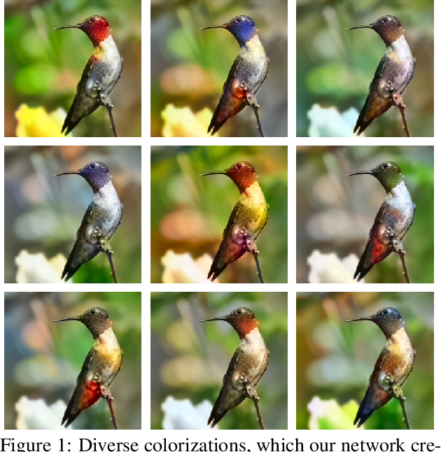 Figure 1 for Guided Image Generation with Conditional Invertible Neural Networks