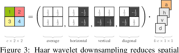 Figure 4 for Guided Image Generation with Conditional Invertible Neural Networks