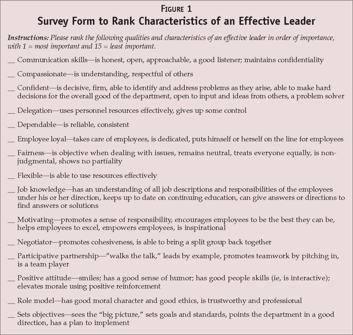 Nurses Views On The Characteristics Of An Effective Leader