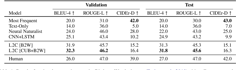 Figure 2 for L2C: Describing Visual Differences Needs Semantic Understanding of Individuals