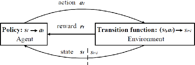 Figure 2 for A Novel Learning-based Global Path Planning Algorithm for Planetary Rovers