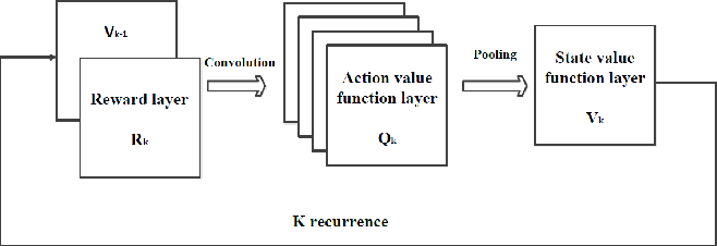 Figure 3 for A Novel Learning-based Global Path Planning Algorithm for Planetary Rovers