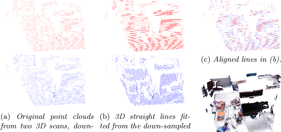 Figure 1 for Mapping of Sparse 3D Data using Alternating Projection