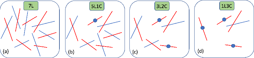 Figure 3 for Mapping of Sparse 3D Data using Alternating Projection
