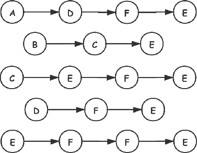 Figure 4 for DGEM: A New Dual-modal Graph Embedding Method in Recommendation System