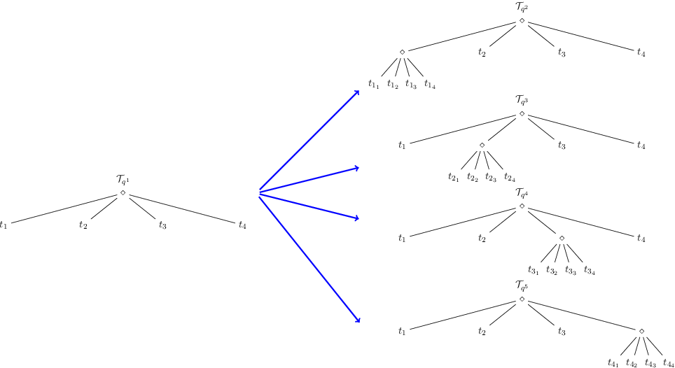 Figure 3 for Q-Search Trees: An Information-Theoretic Approach Towards Hierarchical Abstractions for Agents with Computational Limitations