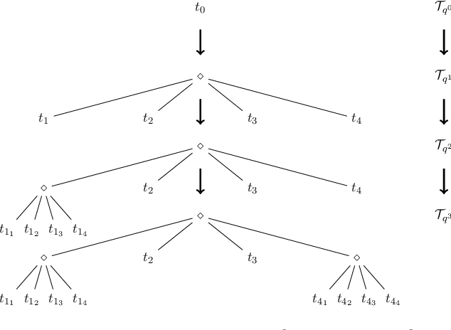 Figure 2 for Q-Search Trees: An Information-Theoretic Approach Towards Hierarchical Abstractions for Agents with Computational Limitations