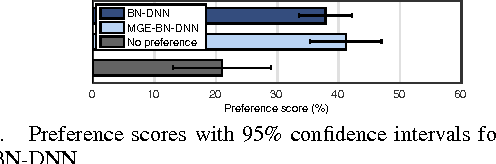 Figure 3 for Improving Trajectory Modelling for DNN-based Speech Synthesis by using Stacked Bottleneck Features and Minimum Generation Error Training