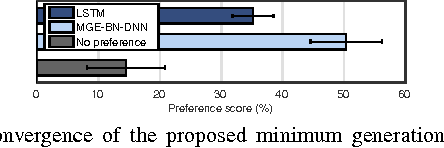 Figure 4 for Improving Trajectory Modelling for DNN-based Speech Synthesis by using Stacked Bottleneck Features and Minimum Generation Error Training