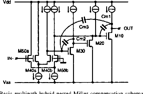 PDF] A programmable 1 5 V CMOS class-AB operational