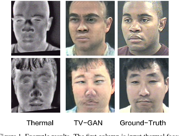 Figure 1 for TV-GAN: Generative Adversarial Network Based Thermal to Visible Face Recognition