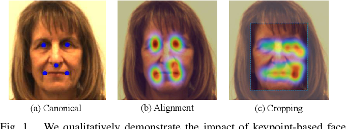 Figure 1 for A Synthesis-Based Approach for Thermal-to-Visible Face Verification