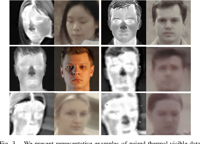 Figure 3 for A Synthesis-Based Approach for Thermal-to-Visible Face Verification