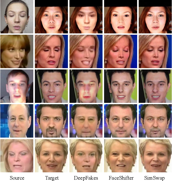 Figure 3 for SimSwap: An Efficient Framework For High Fidelity Face Swapping