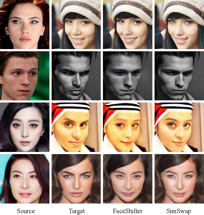 Figure 4 for SimSwap: An Efficient Framework For High Fidelity Face Swapping