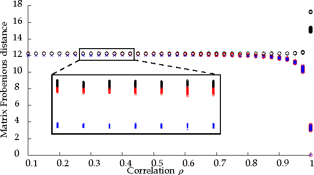 Figure 3 for Graph Matching: Relax at Your Own Risk