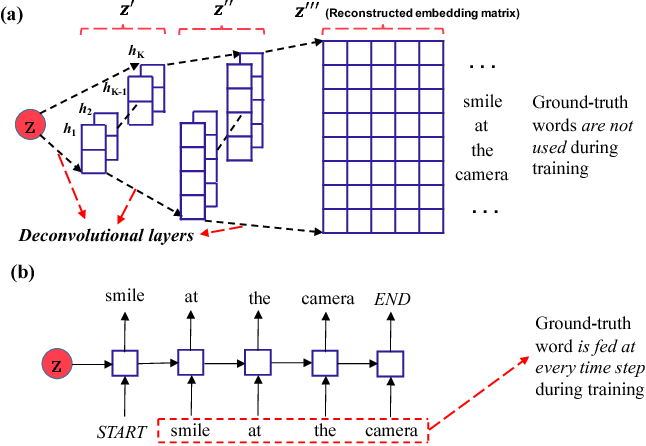 Figure 1 for Deconvolutional Latent-Variable Model for Text Sequence Matching