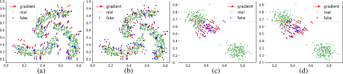 Figure 1 for PriorGAN: Real Data Prior for Generative Adversarial Nets