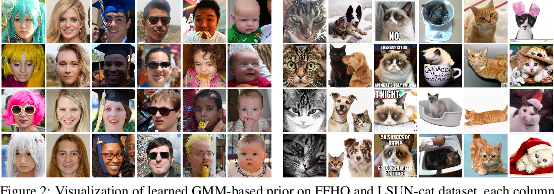 Figure 3 for PriorGAN: Real Data Prior for Generative Adversarial Nets